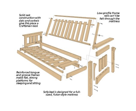 Diagram for diy futon frame